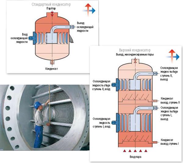 Рассчет стандартного спирального теплообменника технология изготовления теплообменников для систем кондиционирования